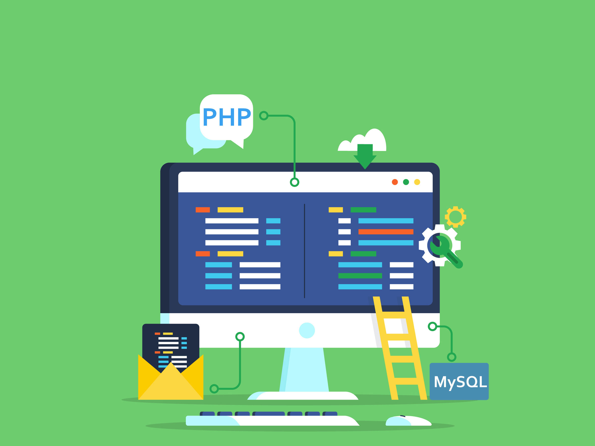 Certificate Course in Advanced PHP & MySQL